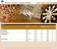 網頁設計-投資顧問公司